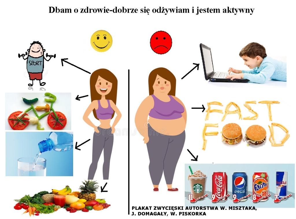 4 Lekcja Plakat Dbam O Zdrowie Publiczna Szkoła